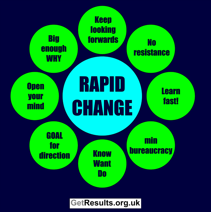 Get Results: rapid change