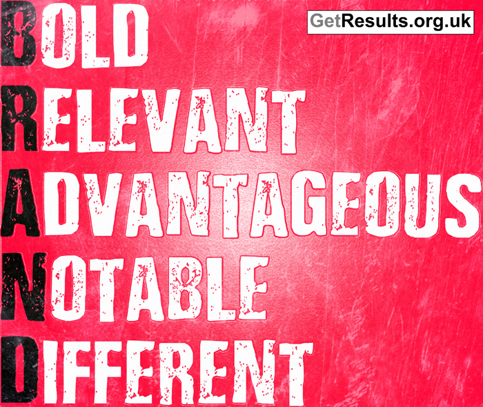 Get Results: Branding acronym graphic