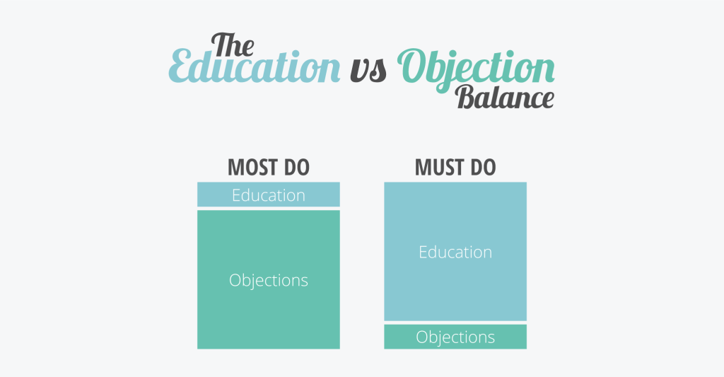 Education-vs-Objection