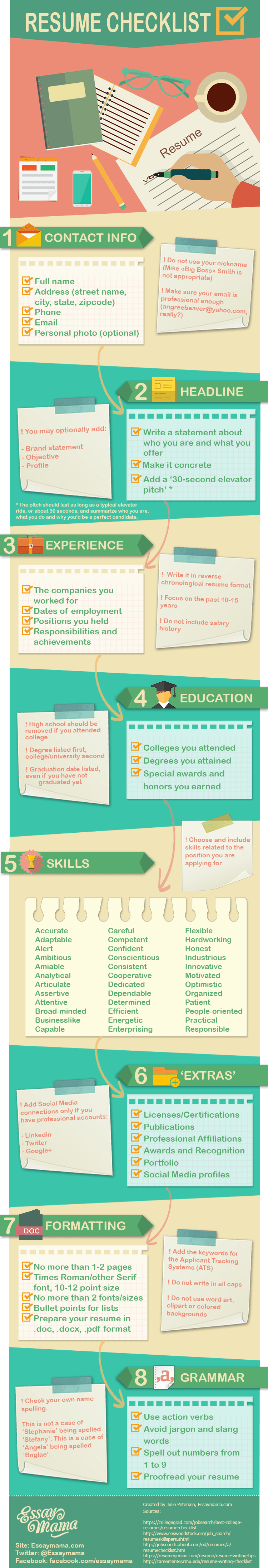 resume checklist_infographic