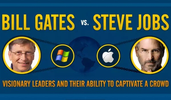 Bill Gates vs Steve Jobs : Everything You May Want to Know