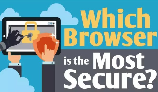 Which Browser is Most Secure? Chrome vs Edge vs Firefox