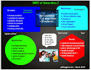 a SWOT of Generation Z by gettinggenz.com