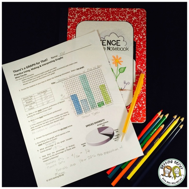 Great practice for making and interpreting graphs in science and math