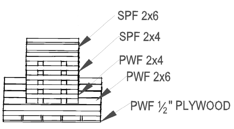 Typical modular/manufactured footing and pier construction