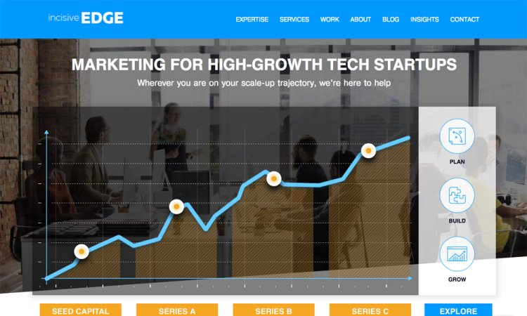 incisive-edge-marketing-best-digital-marketing-agency