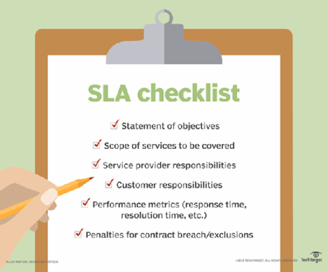 What is a Service Level Agreement (SLA) for SaaS Solutions?  GetVoIP