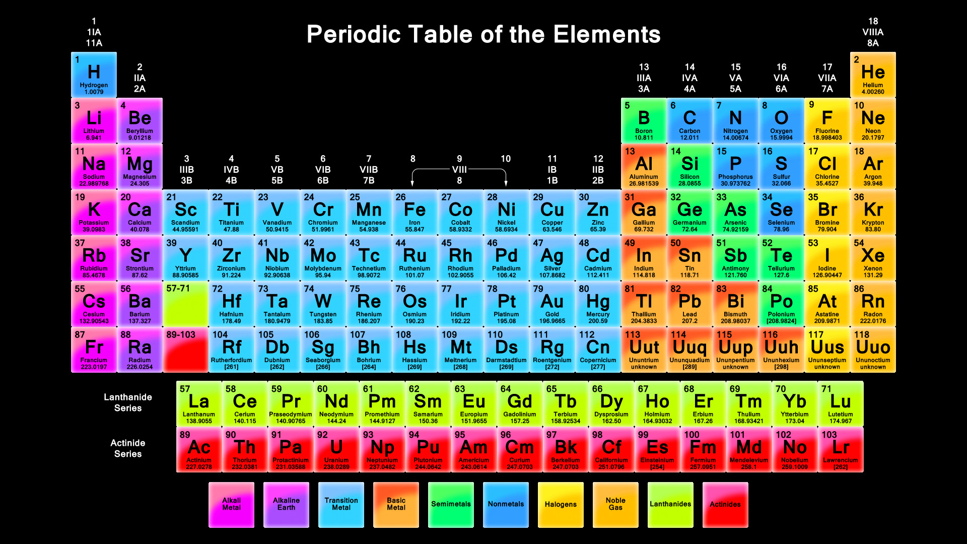 Periodic table iphone 5 wallpaper for 102 periodic table
