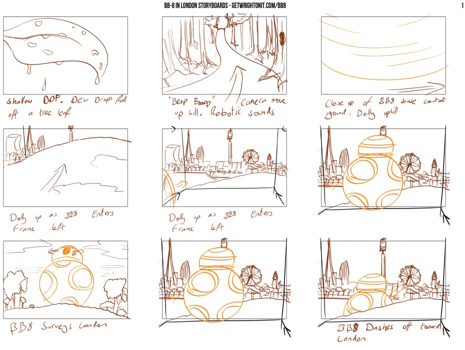 Storyboarding is essential to start considering shot framing and action. More boards can be seen on our facebook page.