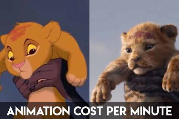Animation cost per minute