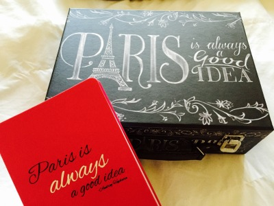 Paris Vacation Packing List – 20 Pieces