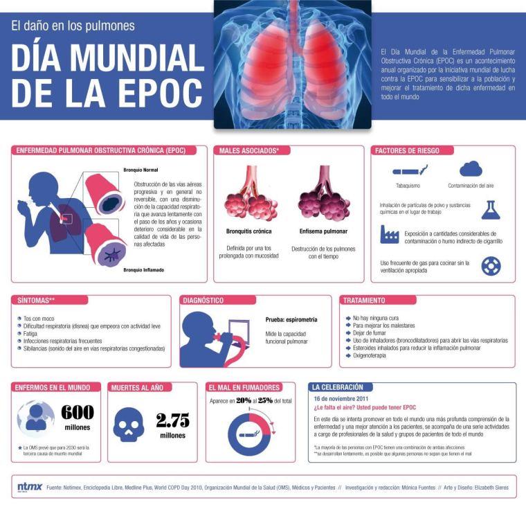 epoc_dia_mundial