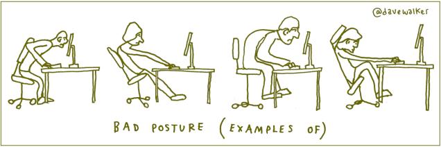 bad posture-computer, rugpijn, nekpijn, hoofdpijn, kantoorlijf, gezondheid-workshops, acupressuur, massage, houdingcorrectie
