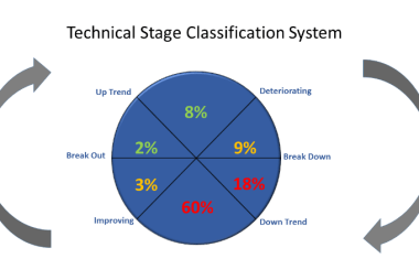 Technical Stage Chart 1-18