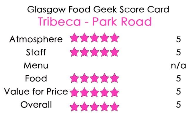 Tribeca Score Card