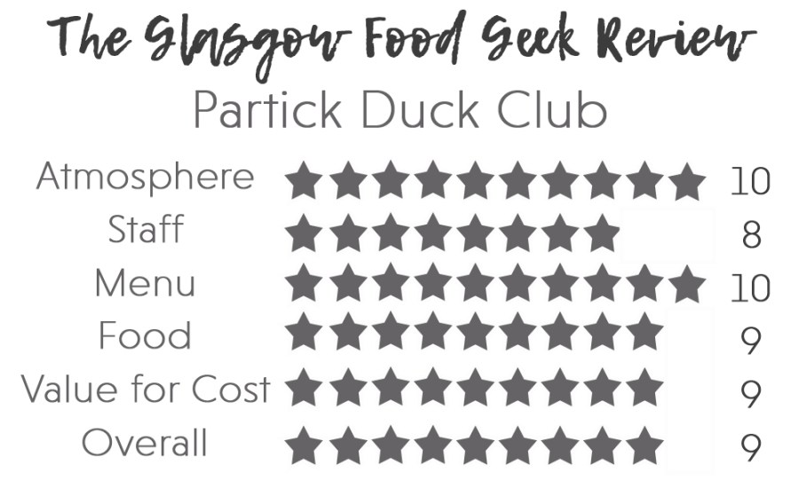 Glasgow Food Geek Review Partick Duck Club Sept 2017
