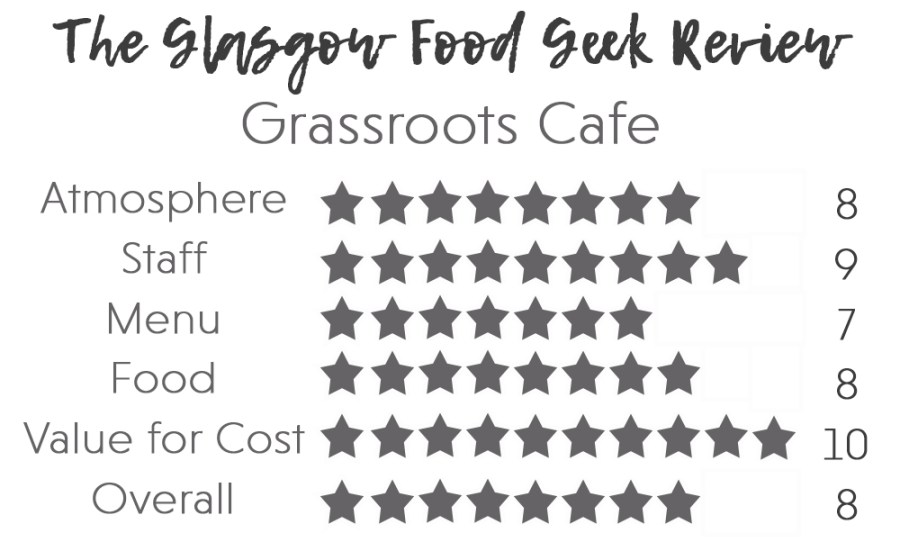 Grassroots Glasgow Food Geek review card 2017