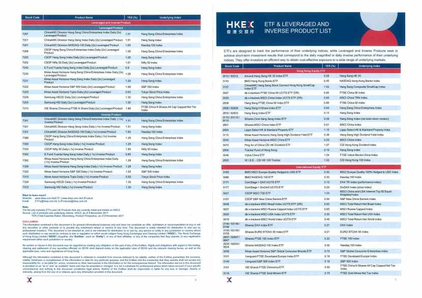 Hong Kong ETF list published by HKEX (Hong Kong Exchange) on Nov 2017