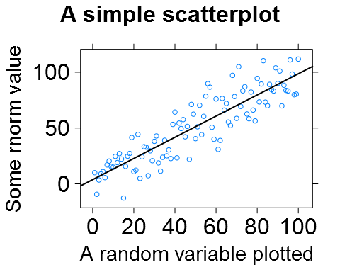 A lattice plot with the point size set to 36