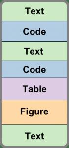Knitr-document structure