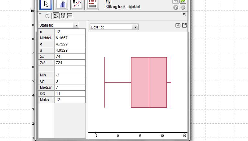 Cómo hacer una gráfica de caja en GeoGebra
