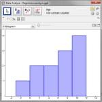 Regressionsanalyse-boksplot