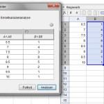 Hyppighedsopdelt data - Tryk på frekvens