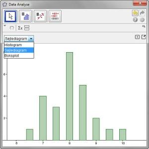 Hyppighedsopdelt data - Vælg diagram