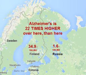 FinlandRussia