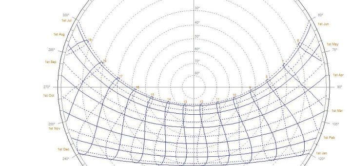 erg_stereographic-diagram_athens