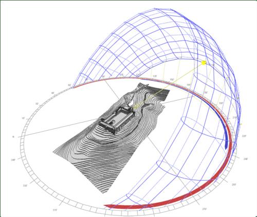 τρισδιάστατη απεικόνιση ηλιακού διαγράμματος