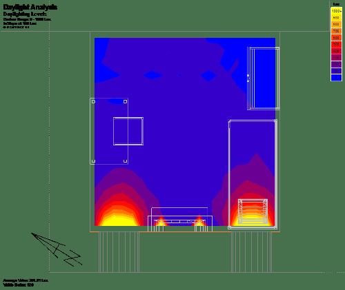 καταγραφή επιπέδων φυσικού φωτισμού σε χώρο φιλοξενίας