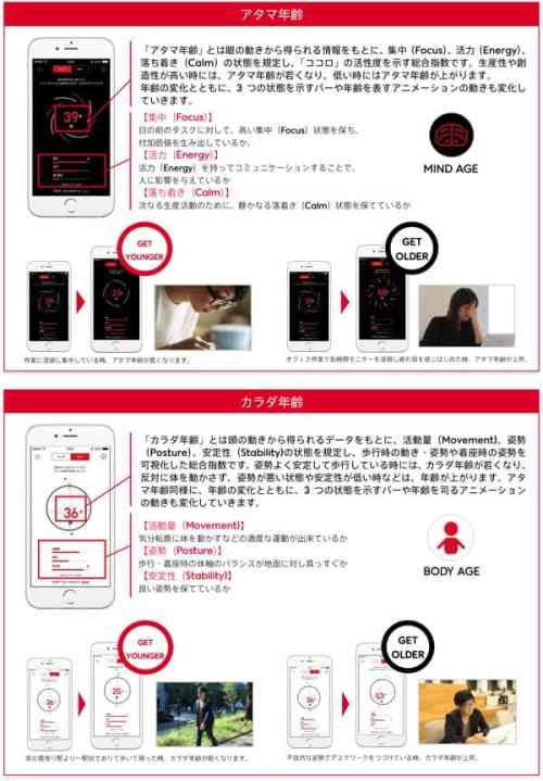 Press+Release20151014_JINS+MEME販売開始リリース_fin-3