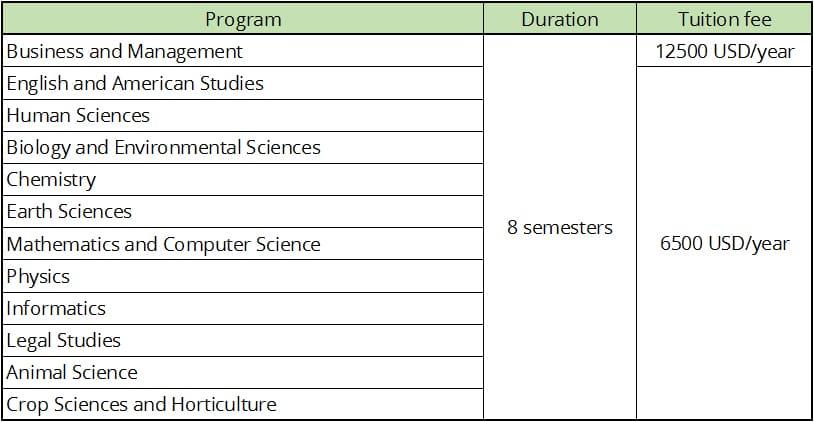 اسعار الجامعات في هنغاريا