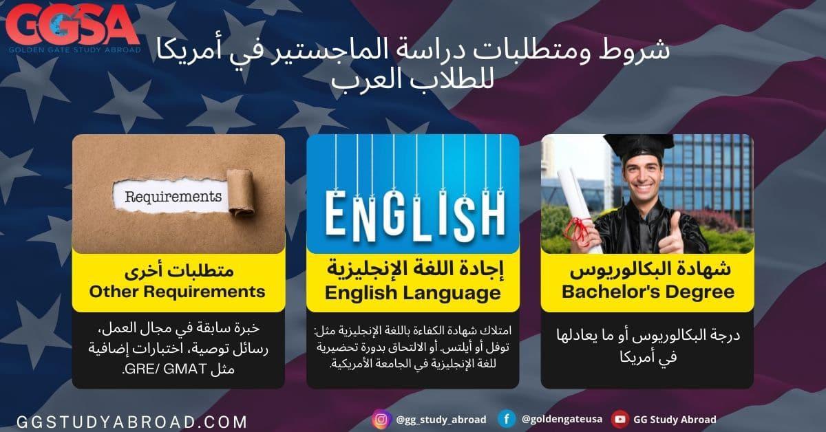 شروط ومتطلبات دراسة الماجستير في أمريكا للطلاب العرب