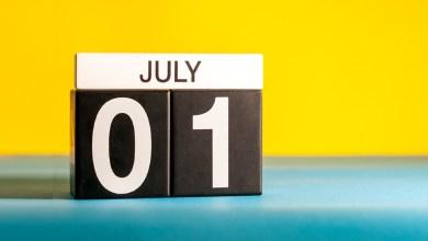 صورة ما هي توقعات الأبراج لشهر يوليو 2021؟