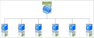 SPC 2011 – SharePoint Network Topology Visio Addin #SPC11 #SharePoint | SharePoint (and Project