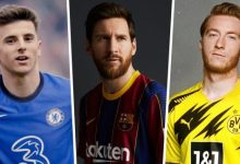 2021 world's most valuable football clubs