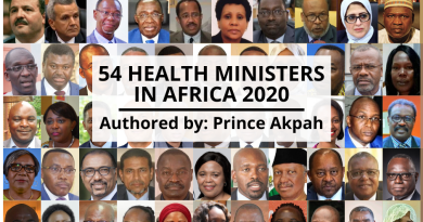 Know your African Ministers: Full List of current 54 Health Ministers in Africa – 2020
