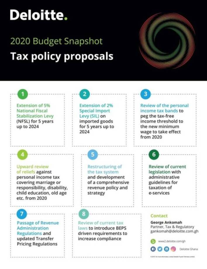 2020 budget, tax policy proposals