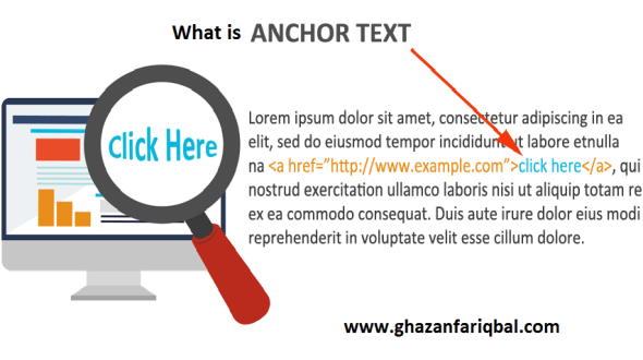 What is anchor text? • SEO for beginners