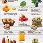 Продукты, которые можно не  хранить  в холодильнике
