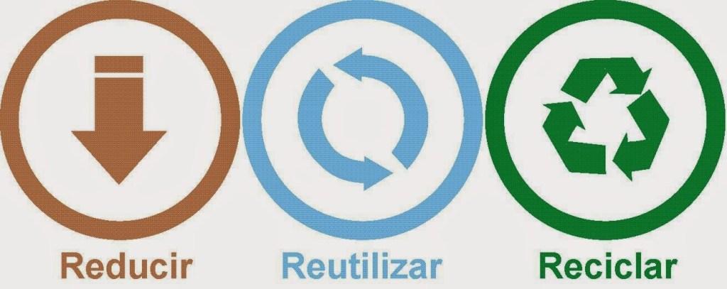 Las 3 R S Ecol 243 Gicas Reducir Reutilizar Reciclar Ghg