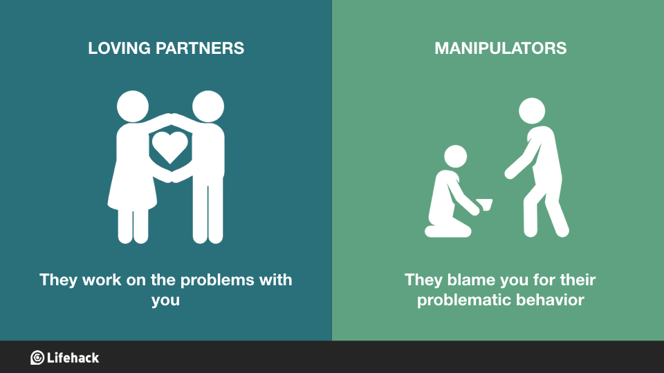 Still Don't Know If You Are In Manipulative Relationship Or Not?- Read This Thread!