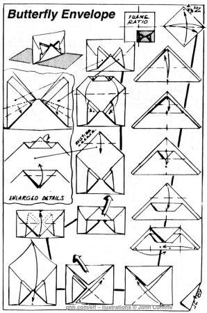 Butterfly Envelope – Fumiaki Kawahata. Made from a square sheet of paper. Loose flap must be glued down to seal, Fumiaki Kawahata.