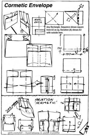 Cormetic Envelope – Edwin Corrie