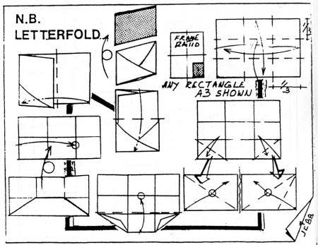 NB Letterfold – Phillip Noble