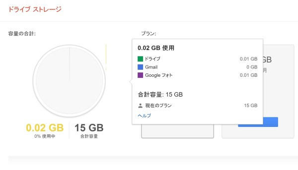 Google Drive Storege