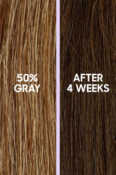 Best At Home Hair Color Top Box Hair Dye Brands