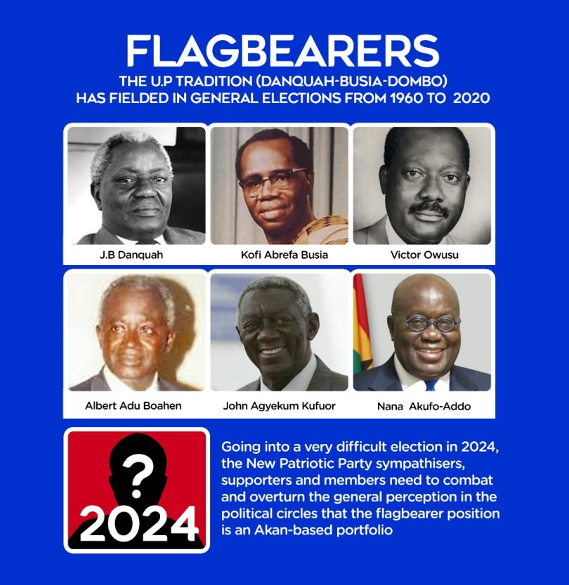 Another Akan Presidential candidate in 2024 May Create A Worst Political Image for NPP: Razak Kojo Opoku Writes